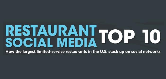 Top-10-de-restaurantes-americanos-en-las-redes-sociales