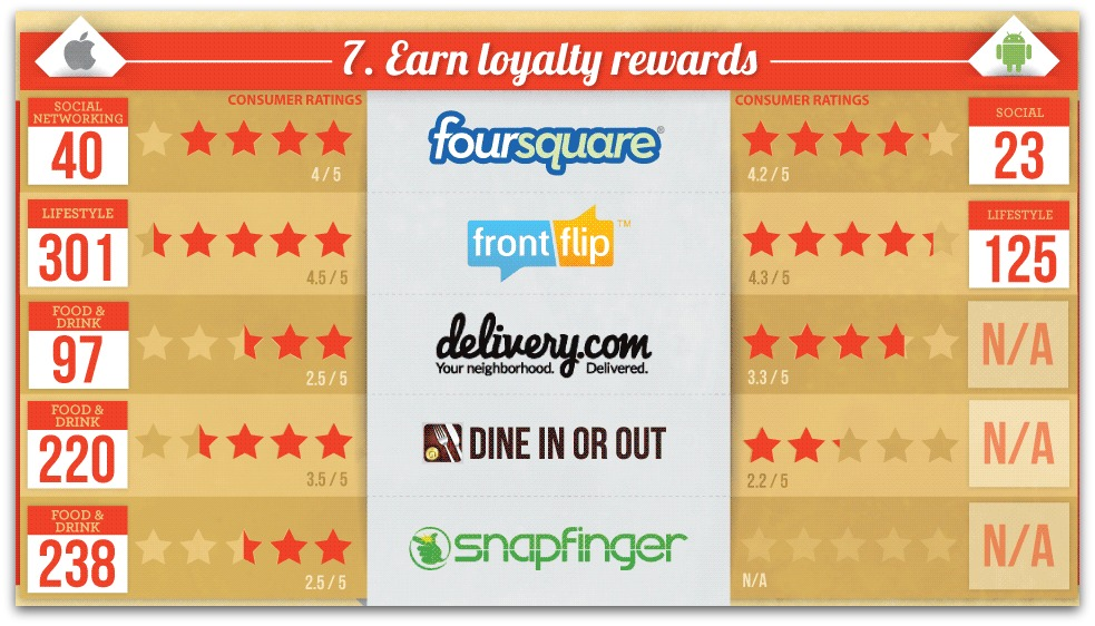7.-35-Top-Restaurant-Apps-Infographic