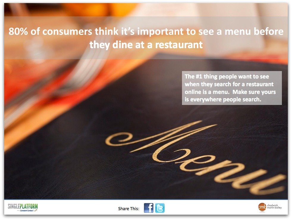 Los propietarios de iPhone son más propensos a buscar un restaurante que otros propietarios de teléfonos inteligentes