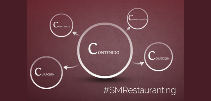Las-5--cs-del-Social-Media-Restauranting