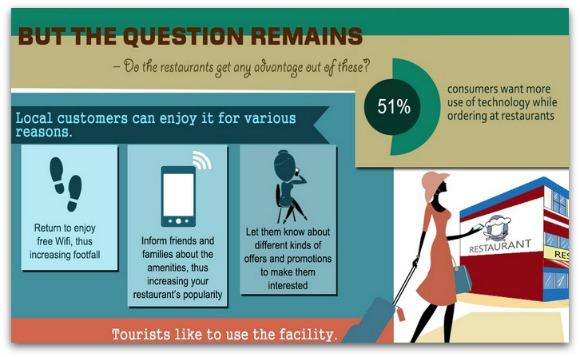 Wifi en los restaurantes 2
