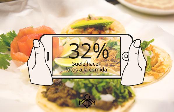 Fotos de los platos de comida a través de las redes sociales