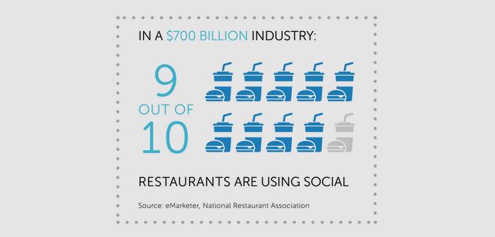 Análisis-de-las-25-mejores-cadenas-de-restaurantes-americana