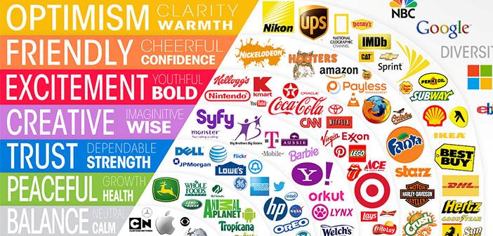 Colores y emociones en las marcas
