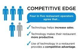 Uso de la tecnología en los restaurantes americanos