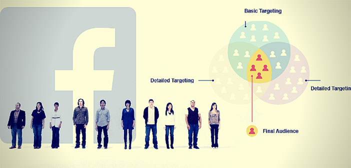 La segmentación en la red social facebook.