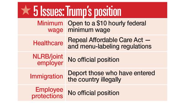 Puntos claves que defiende Donald Trump