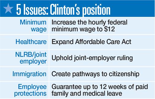 Puntos claves que defiende Hillary Clinton