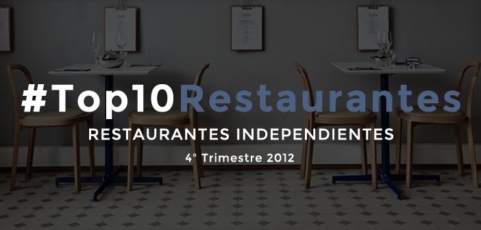 10-mejores-restaurantes-independientes-en-redes-sociales-en-España-en-2012-[4T2012]