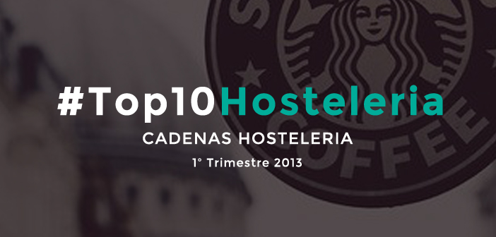10-mejores-cadenas-de-hostelería-en-redes-sociales-en-España-en-2013-[1T2013]