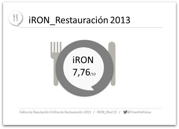 Indice iRON 2013