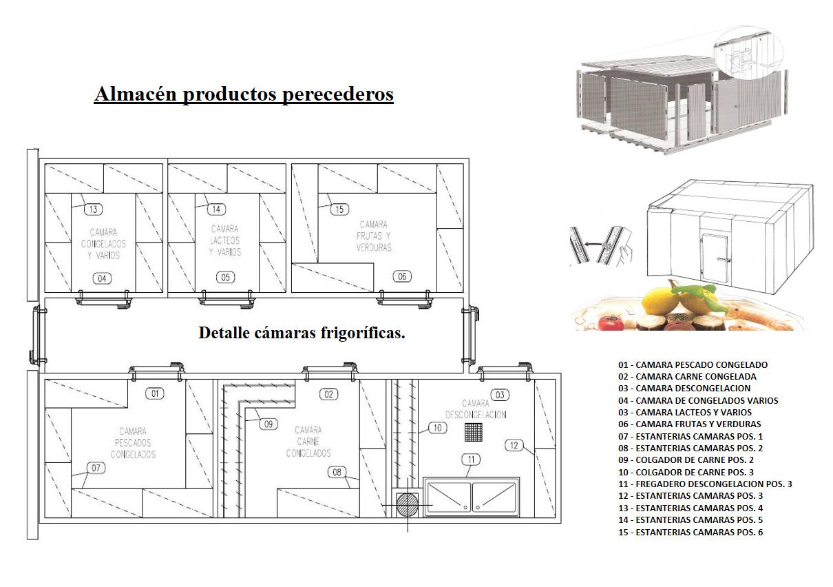 Dise o de cocinas industriales planos casa dise o for Planos de una cocina industrial