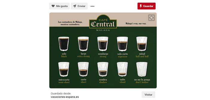 Infografía de cómo se pide un café en Málaga