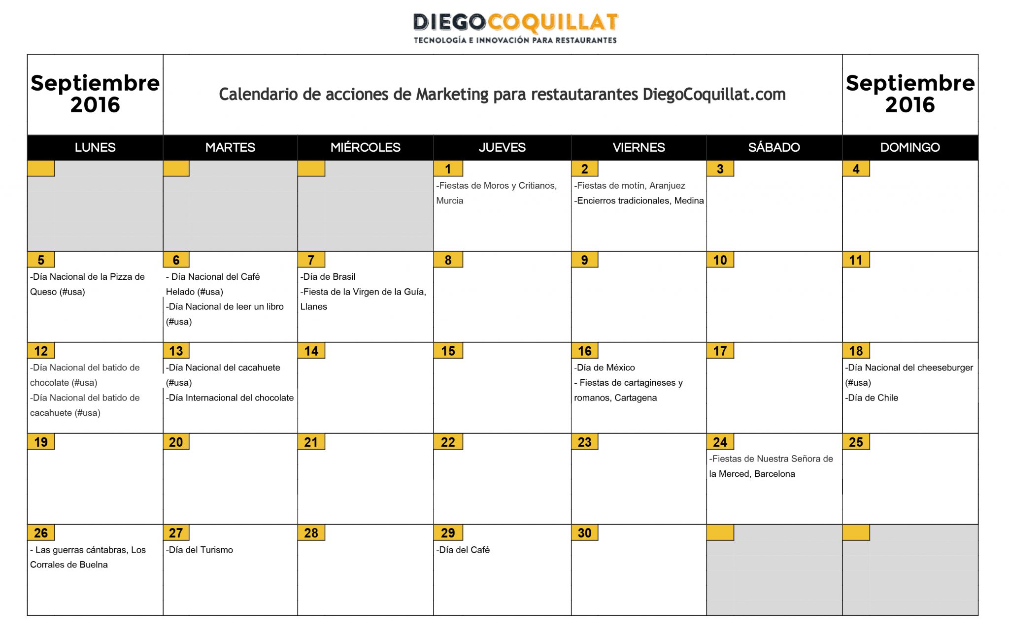 2016 MARKETING ACTIONS TIMETABLE DiegoCoquillat.com - Septiembre2016