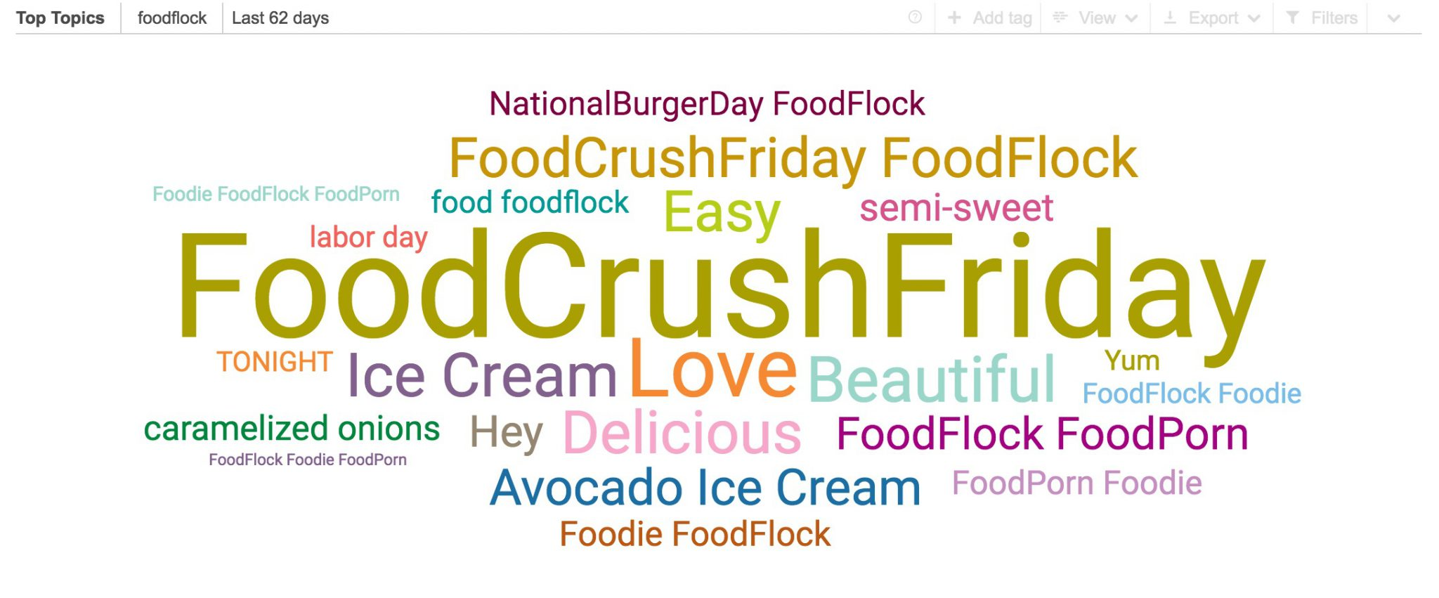 Among the topics of twitter particularly highlights the hash #FoodCrushFriday.