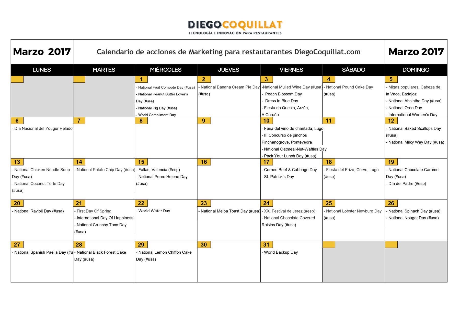 Marzo 2017: Calendario de acciones de marketing para restaurantes