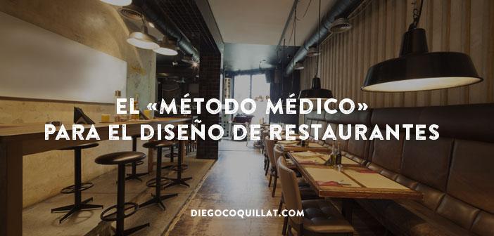 Diseño | Marketing y Tecnologia para Restaurante | Diego Coquillat