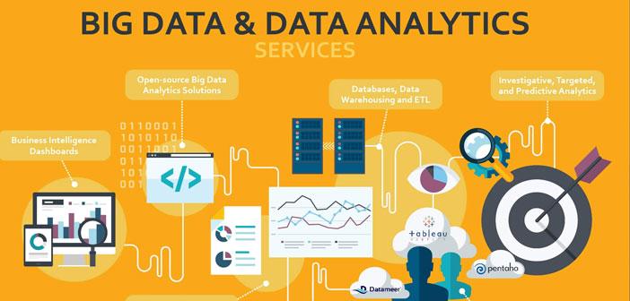 Saber cómo convertir esta reputación en una herramienta estratégica en la creación/revisión del modelo de negocio y automatizar el máximo de procesos para obtener una lectura de los datos permitirá tomar decisiones con mucha velocidad para influir en el marketing y el revenue utilizando Big Data Analytics, Inteligencia Artificial y Analítica Predictiva.