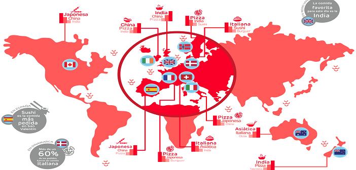 Infografía países Just Eat