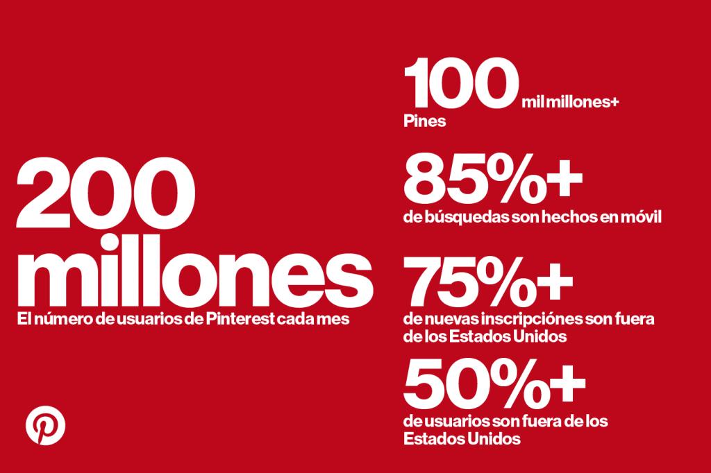 Spanish 200M Milestone Image_Sept. 2017